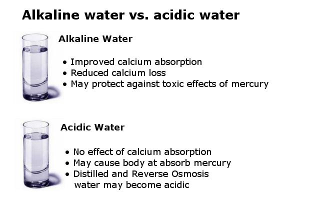 how to make alkaline water machine